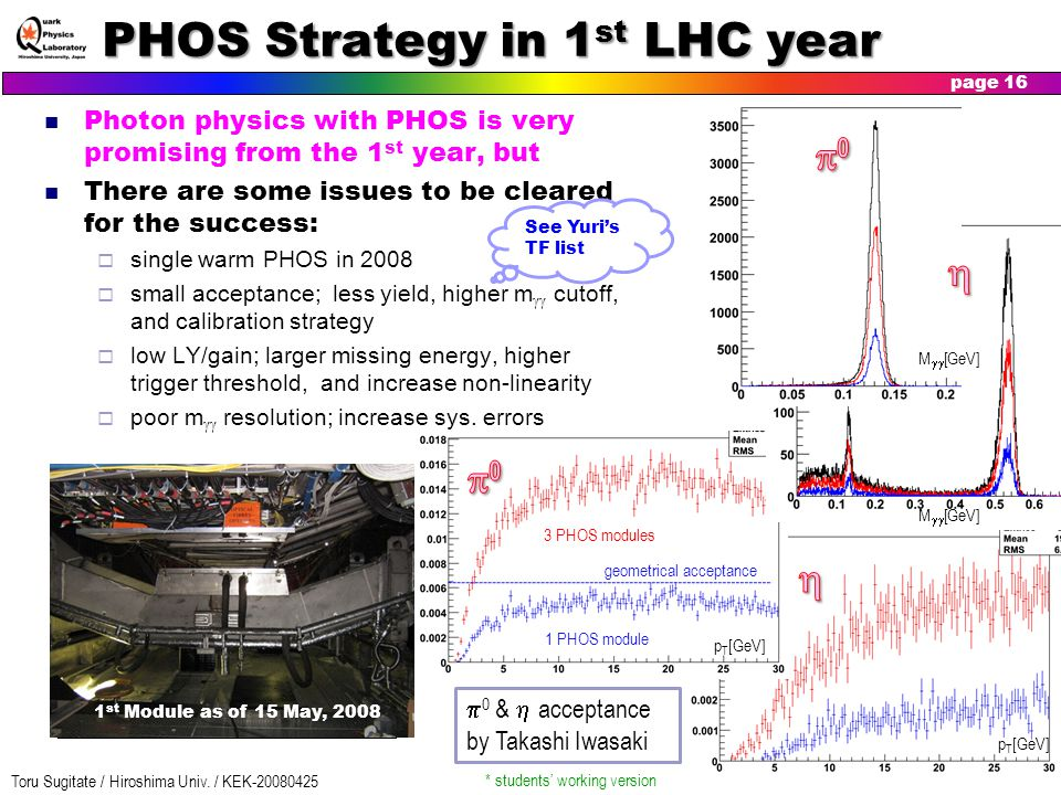 PHOS Strategy in 1st LHC year