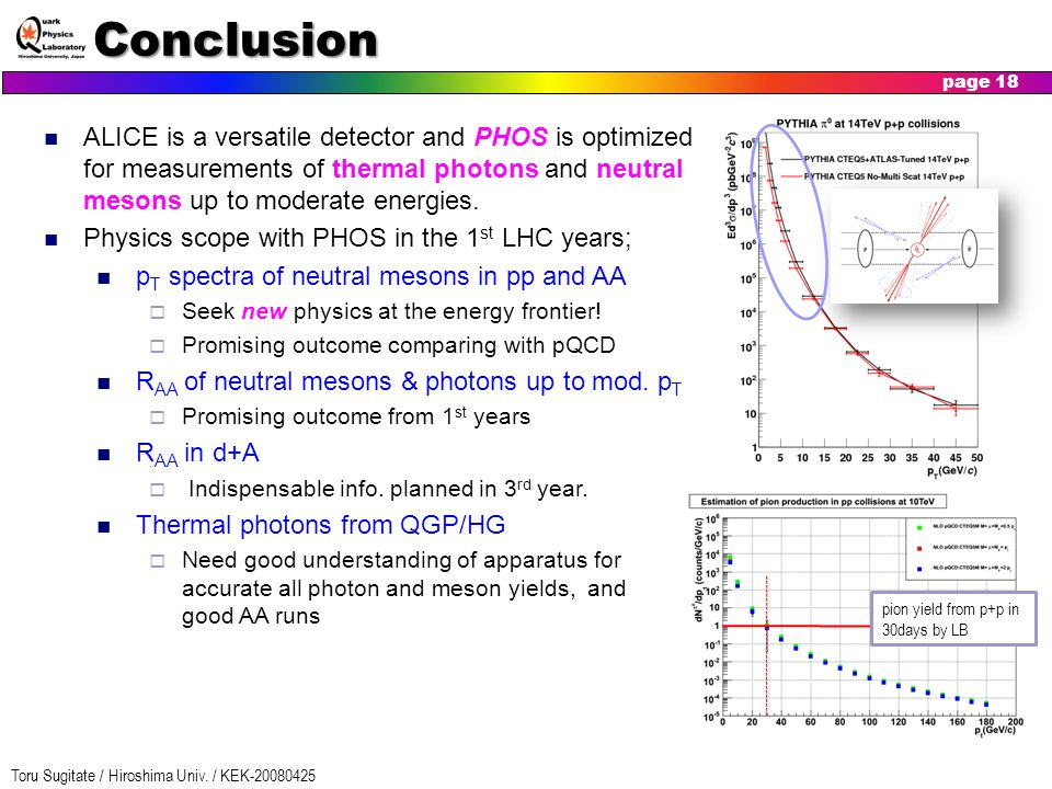 Conclusion ALICE is a versatile detector and PHOS is optimized for measurements of thermal photons and neutral mesons up to moderate energies.