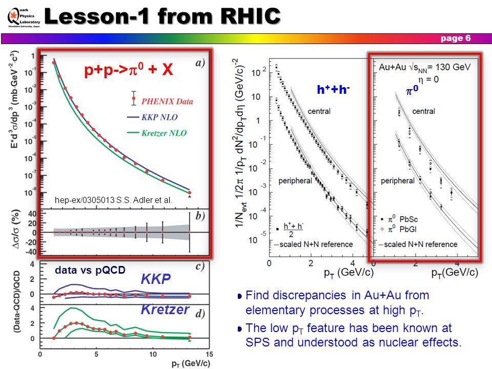 Lesson-1 from RHIC p+p->p0 + X KKP Kretzer h++h- p0