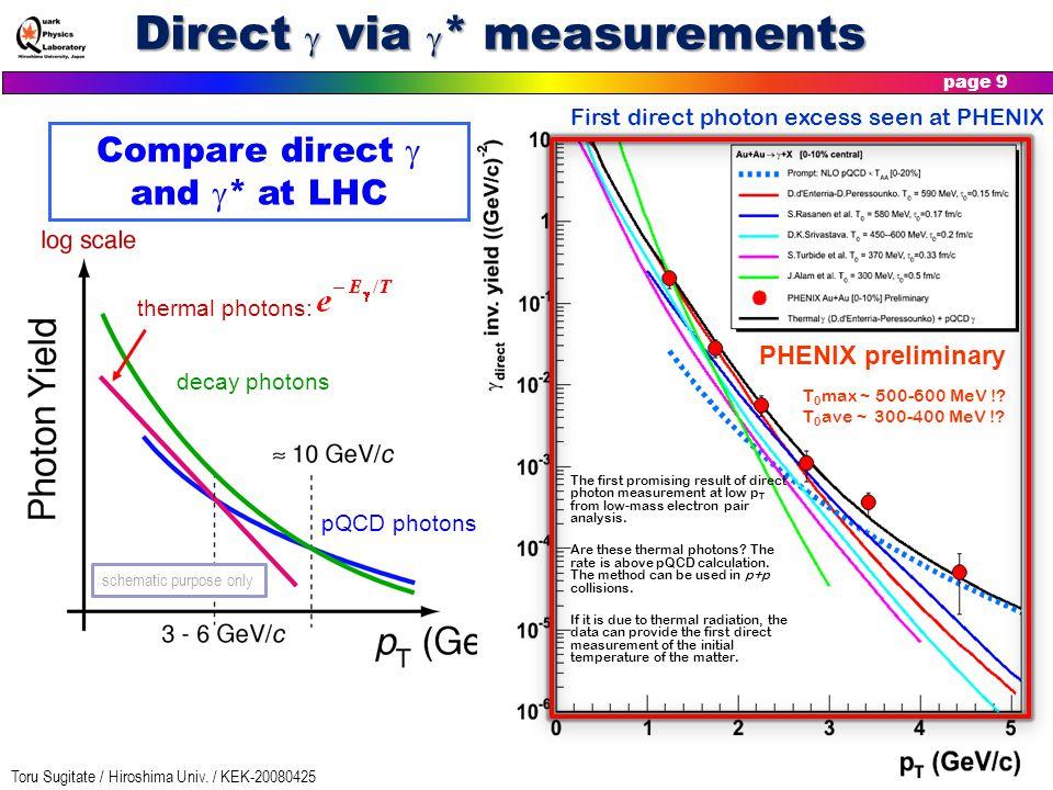Direct g via g* measurements