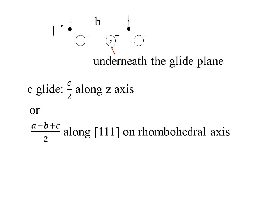 b , underneath the glide plane. c glide: 𝑐 2 along z axis.
