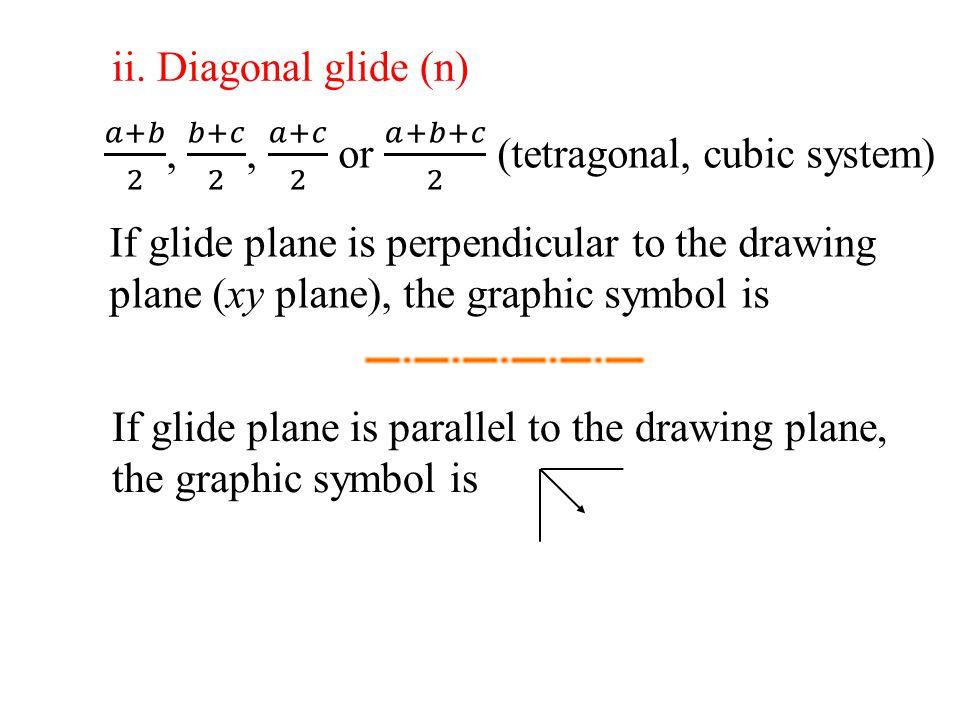 ii. Diagonal glide (n) 𝑎+𝑏 2 , 𝑏+𝑐 2 , 𝑎+𝑐 2 or 𝑎+𝑏+𝑐 2 (tetragonal, cubic system)