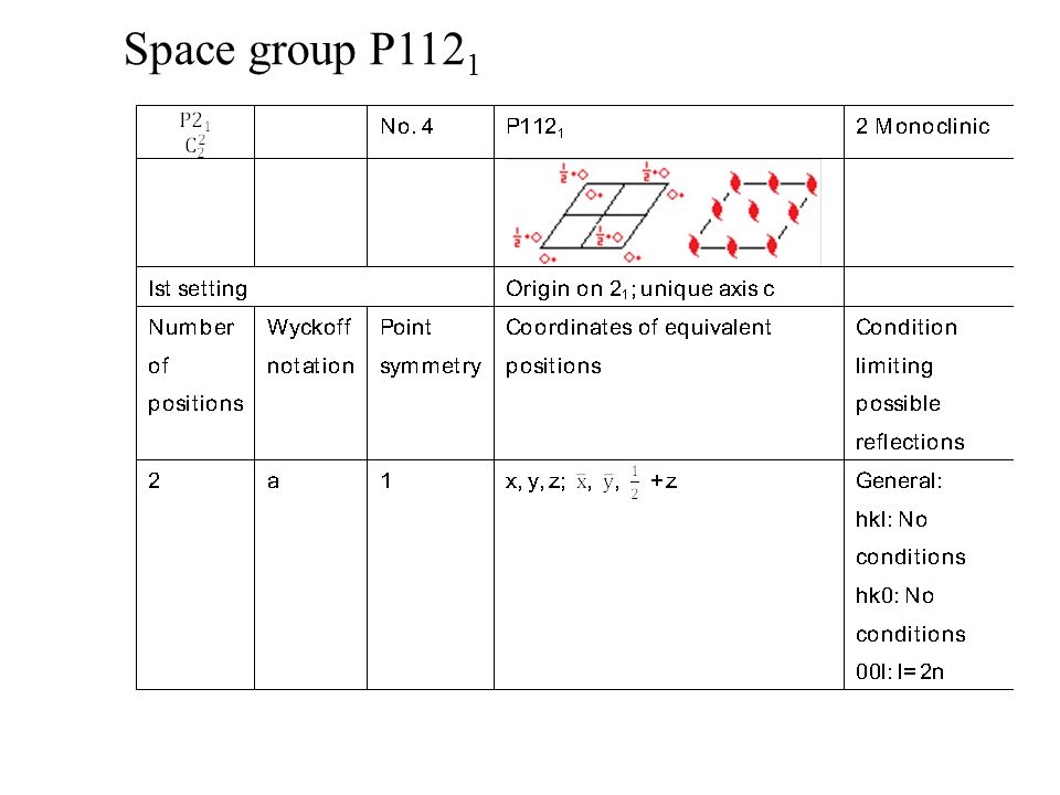 Space group P1121
