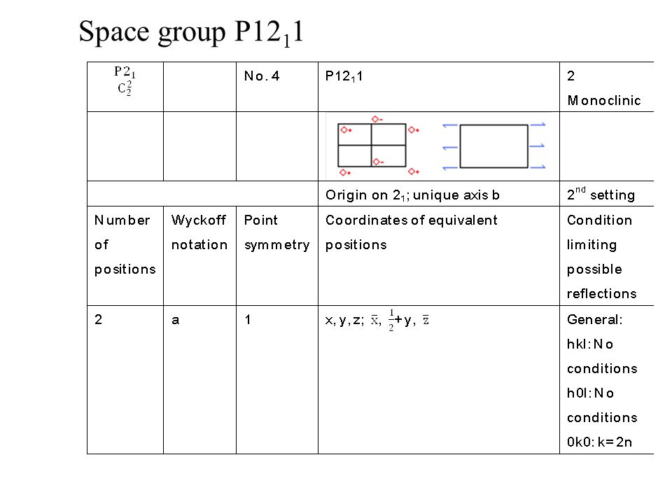 Space group P1211