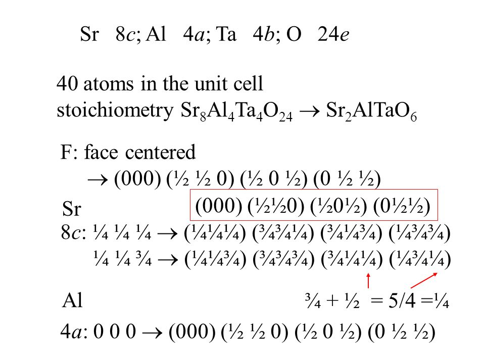 Sr 8c; Al 4a; Ta 4b; O 24e 40 atoms in the unit cell. stoichiometry Sr8Al4Ta4O24  Sr2AlTaO6.
