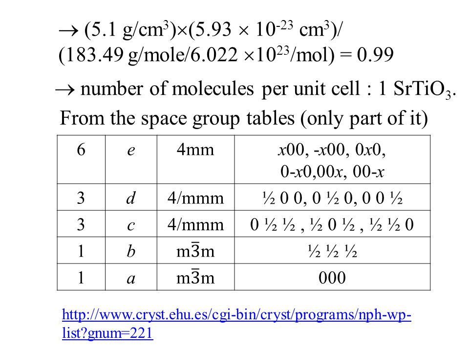  number of molecules per unit cell : 1 SrTiO3.
