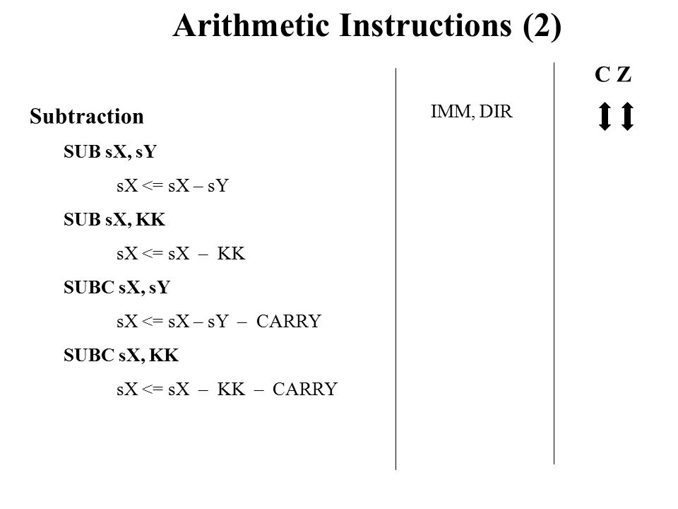 Arithmetic Instructions (2)