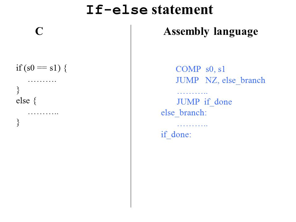 If-else statement C Assembly language if (s0 == s1) { COMP s0, s1 ……….