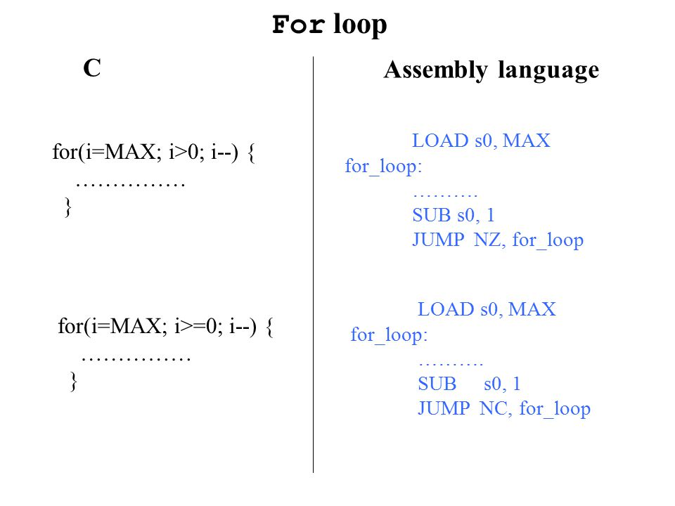 For loop C Assembly language for(i=MAX; i>0; i--) { …………… }