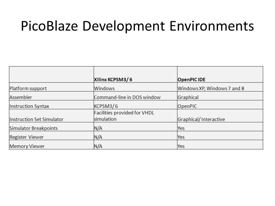 PicoBlaze Development Environments