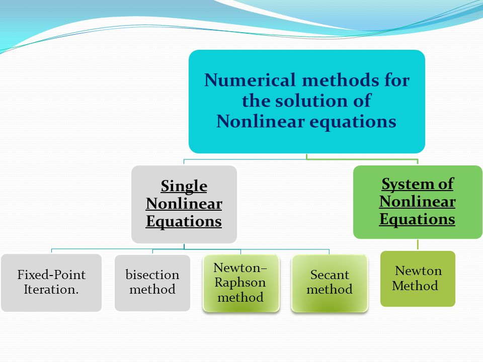 Numerical methods for the solution of Nonlinear equations