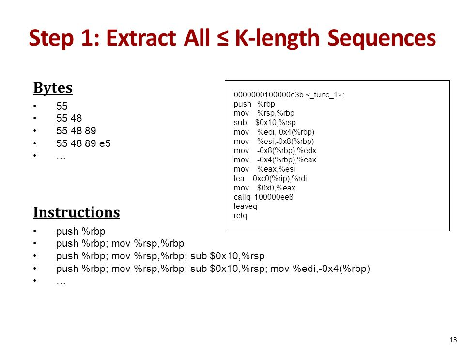 Step 1: Extract All ≤ K-length Sequences