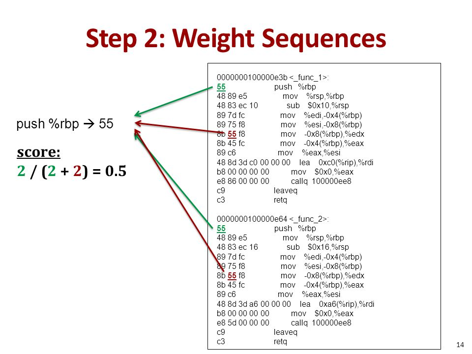 Step 2: Weight Sequences