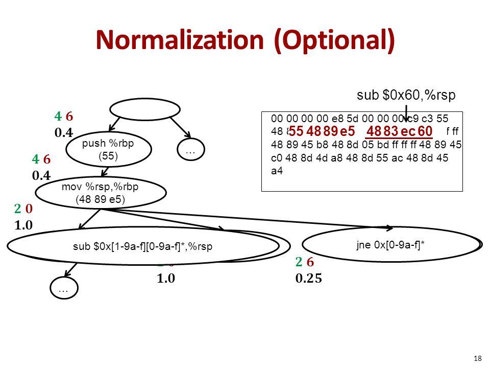 Normalization (Optional)