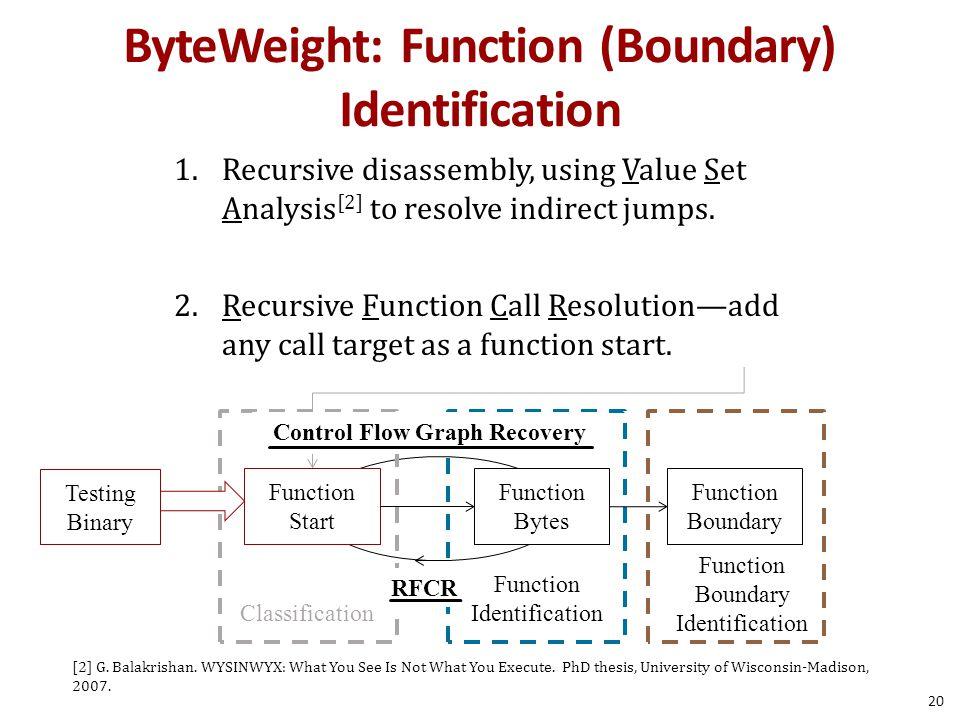 ByteWeight: Function (Boundary) Identification