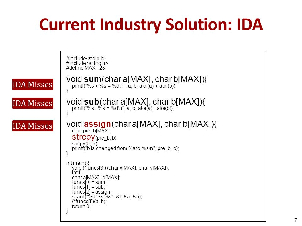 Current Industry Solution: IDA
