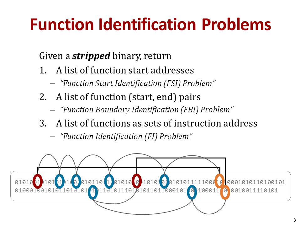 Function Identification Problems