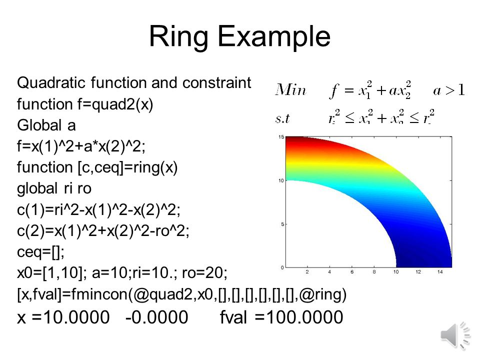 Ring Example Quadratic function and constraint. function f=quad2(x) Global a. f=x(1)^2+a*x(2)^2;