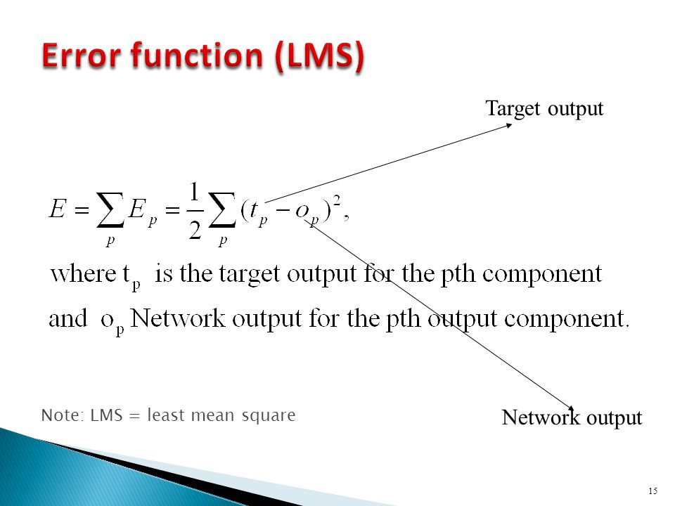 Error function (LMS) Target output Network output