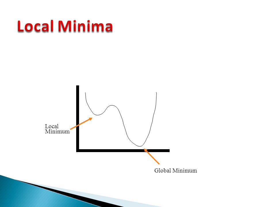 Local Minima Local Minimum Global Minimum