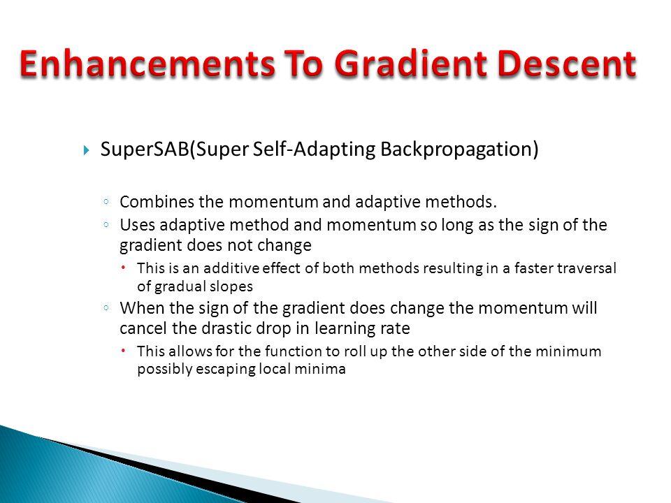 Enhancements To Gradient Descent