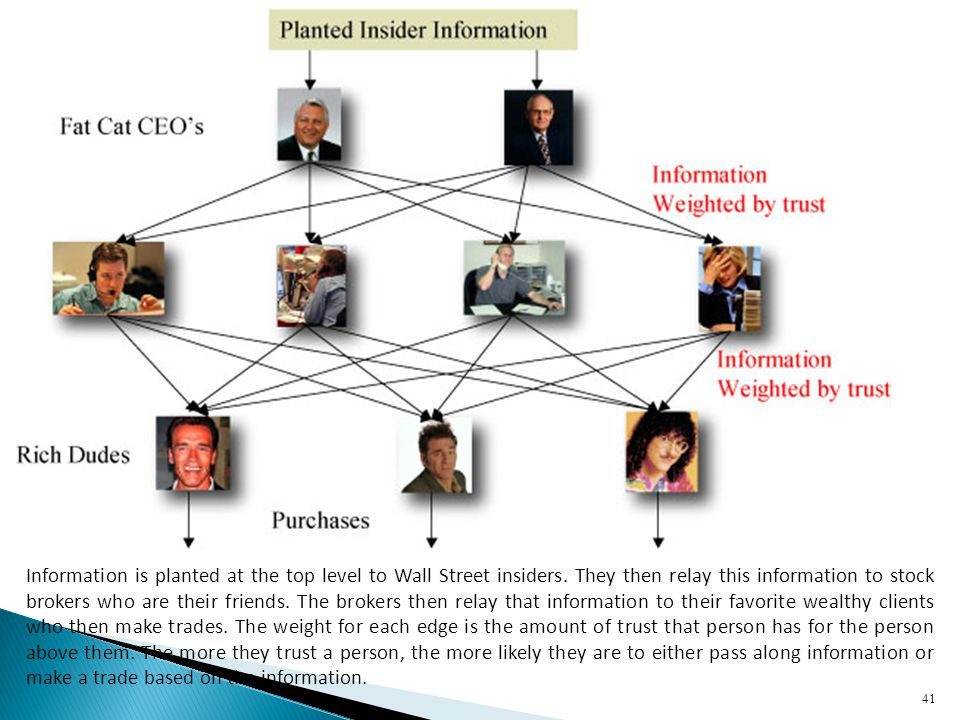 Information is planted at the top level to Wall Street insiders