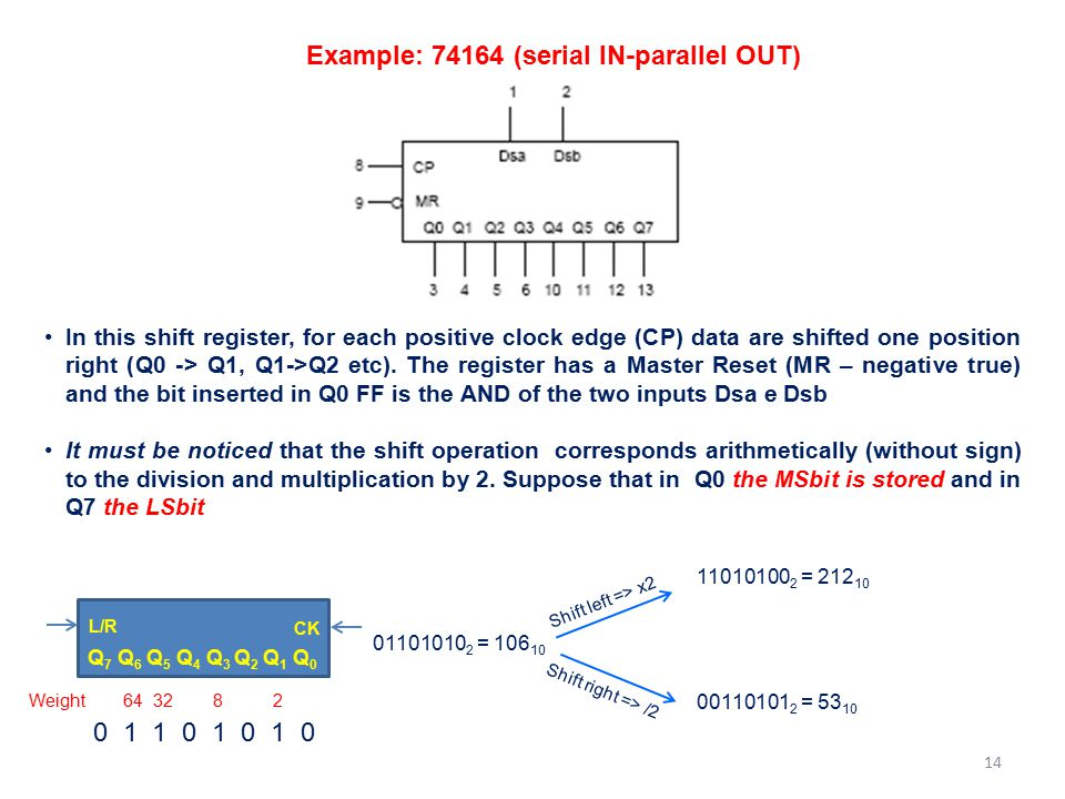 Example: 74164 (serial IN-parallel OUT)