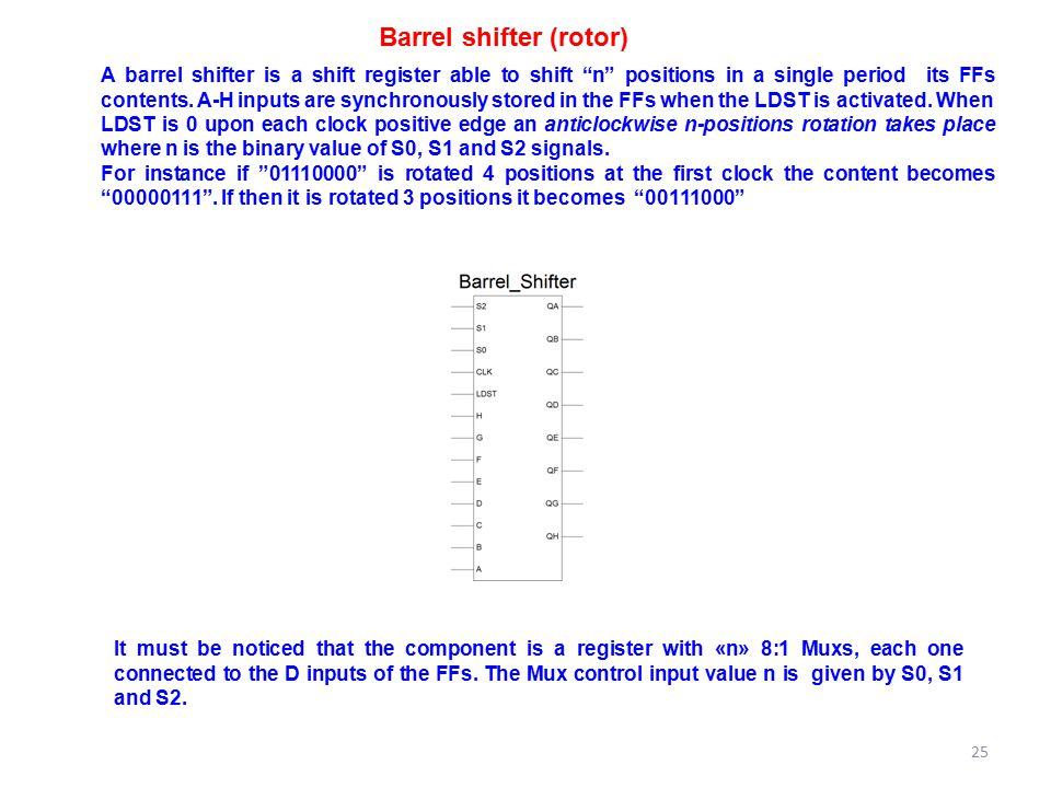 Barrel shifter (rotor)