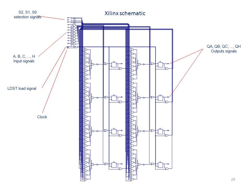 Xilinx schematic S2, S1, S0 selection signals QA, QB, QC, ..., QH