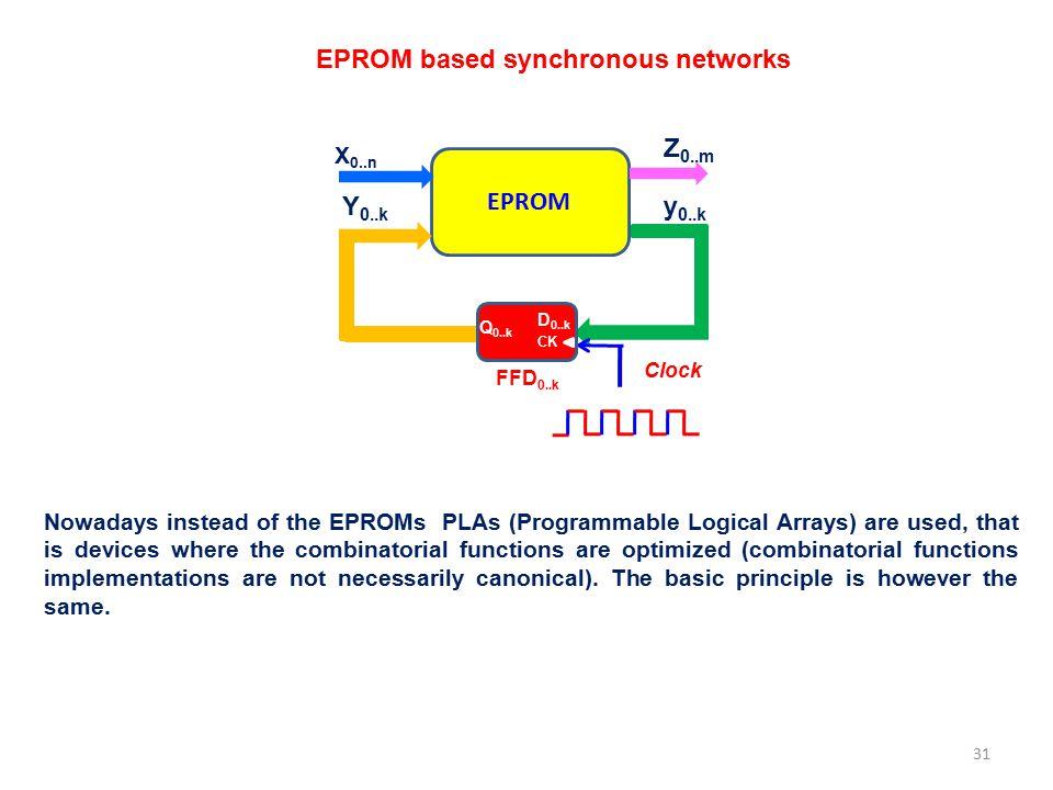 EPROM based synchronous networks