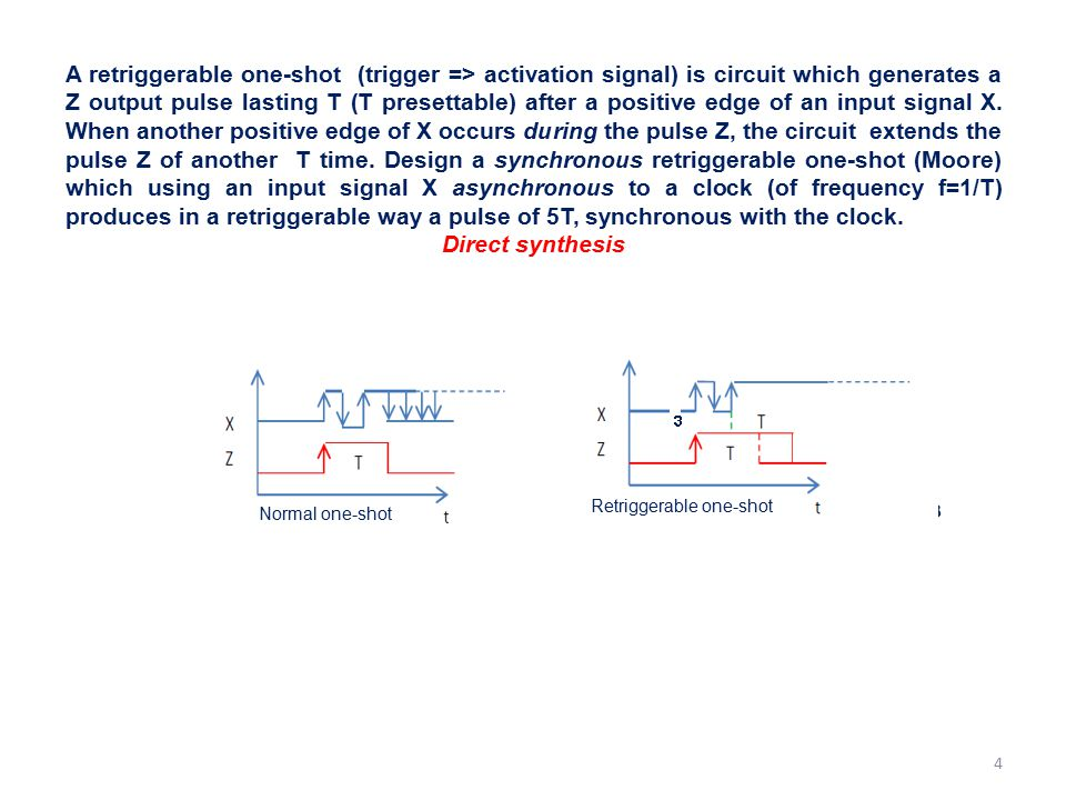 A retriggerable one-shot (trigger => activation signal) is circuit which generates a Z output pulse lasting T (T presettable) after a positive edge of an input signal X. When another positive edge of X occurs during the pulse Z, the circuit extends the pulse Z of another T time. Design a synchronous retriggerable one-shot (Moore) which using an input signal X asynchronous to a clock (of frequency f=1/T) produces in a retriggerable way a pulse of 5T, synchronous with the clock.