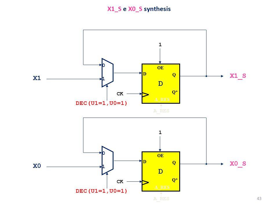 D D X1_S e X0_S synthesis X1_S X1 X0_S X0 DEC(U1=1,U0=1)