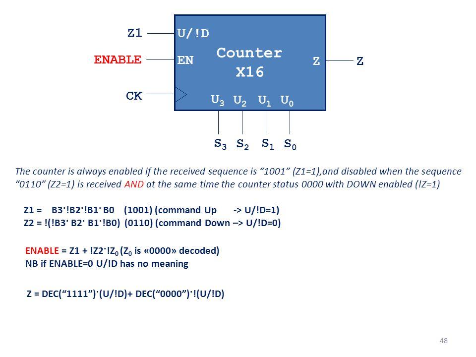 Counter X16 EN U0 U1 Z U2 U3 U/!D Z1 CK S0 S1 S2 S3 ENABLE
