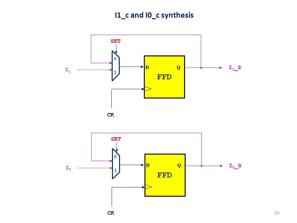 I1_c and I0_c synthesis FFD FFD SET I1_S I1 CK SET I0_S I0 CK D Q 1 D