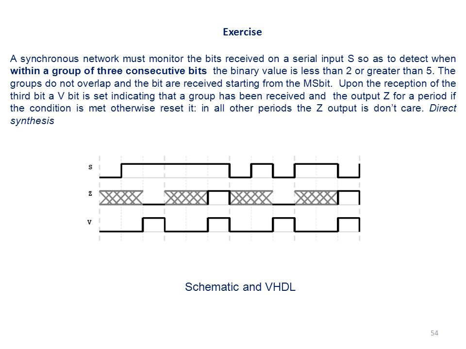 Exercise Schematic and VHDL