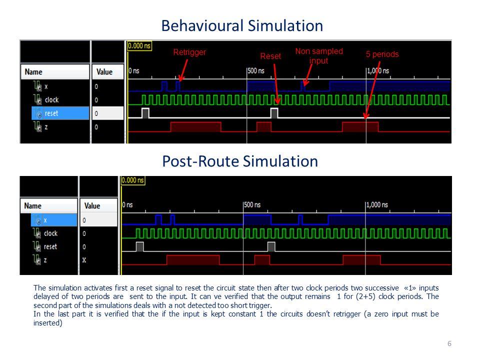 Behavioural Simulation