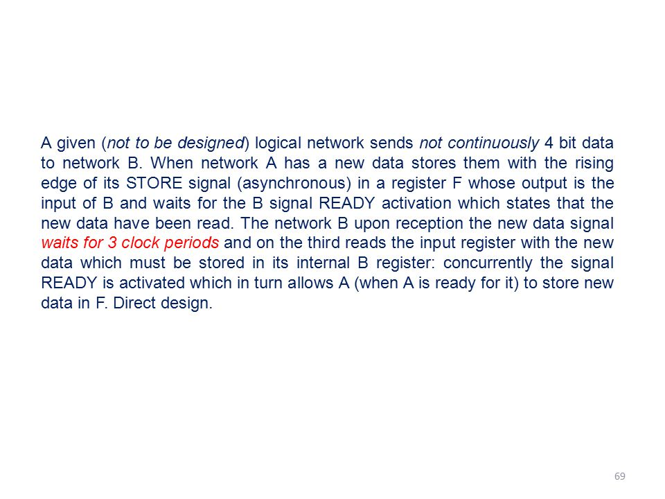A given (not to be designed) logical network sends not continuously 4 bit data to network B.