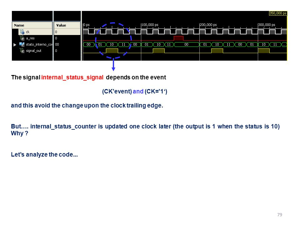 The signal internal_status_signal depends on the event