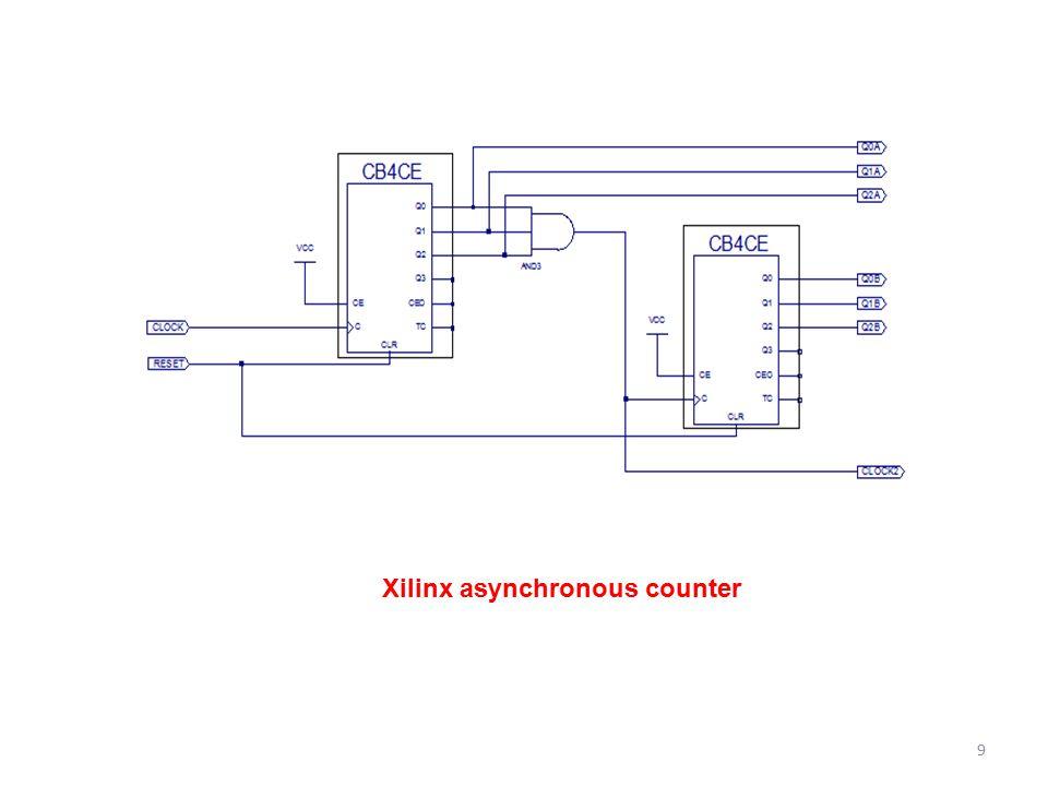 Xilinx asynchronous counter