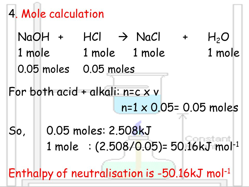 HEAT OF NEUTRALISATION