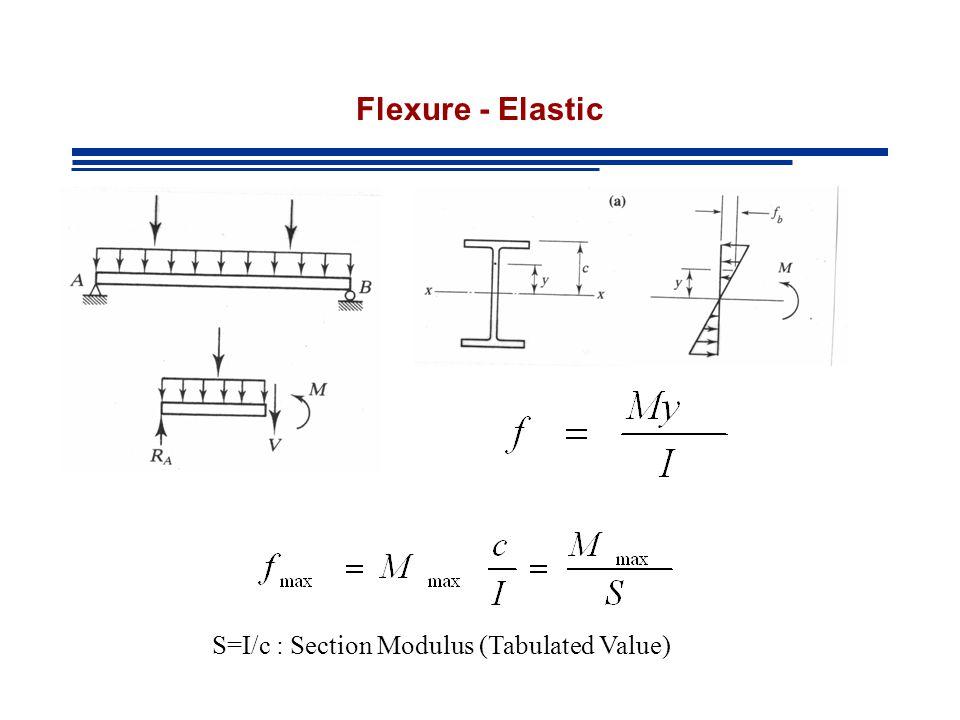 Flexure - Elastic S=I/c : Section Modulus (Tabulated Value)