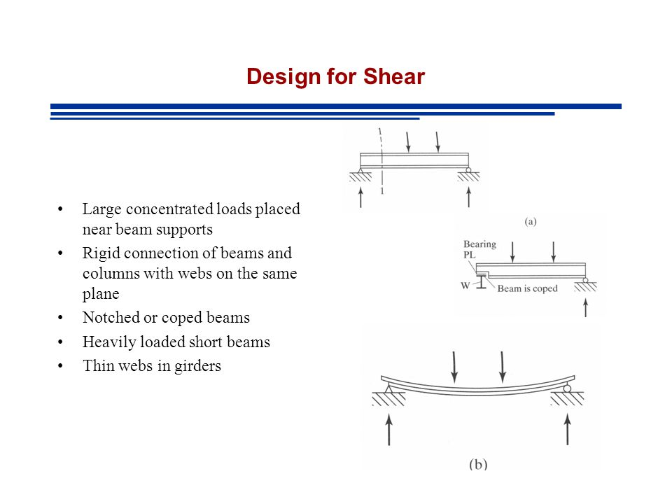 Design for Shear Large concentrated loads placed near beam supports