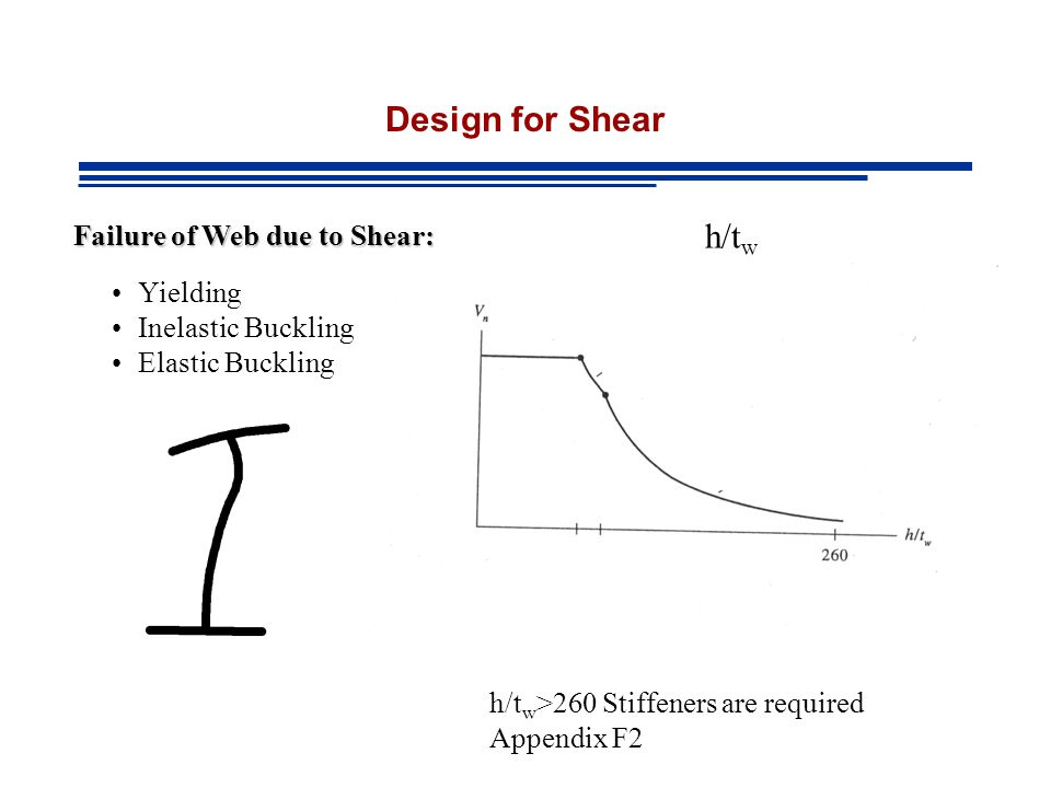 Design for Shear h/tw Failure of Web due to Shear: Yielding
