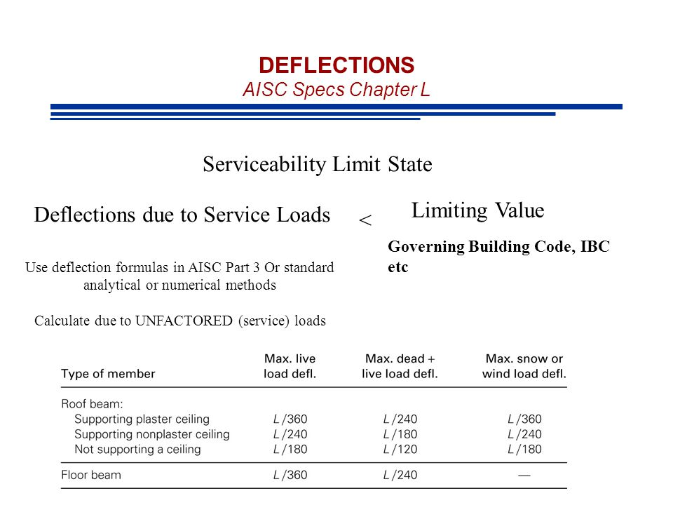 DEFLECTIONS AISC Specs Chapter L