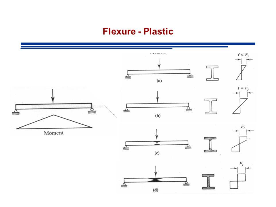 Flexure - Plastic