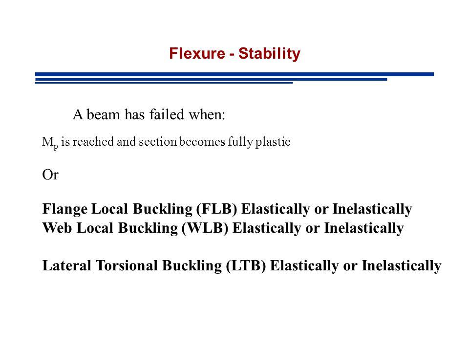 Flange Local Buckling (FLB) Elastically or Inelastically