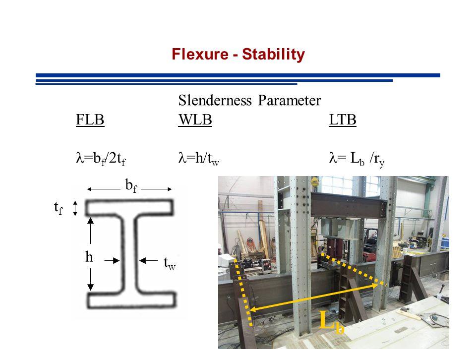 Lb Flexure - Stability Slenderness Parameter FLB l=bf/2tf WLB l=h/tw