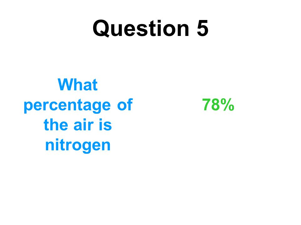 What percentage of the air is nitrogen