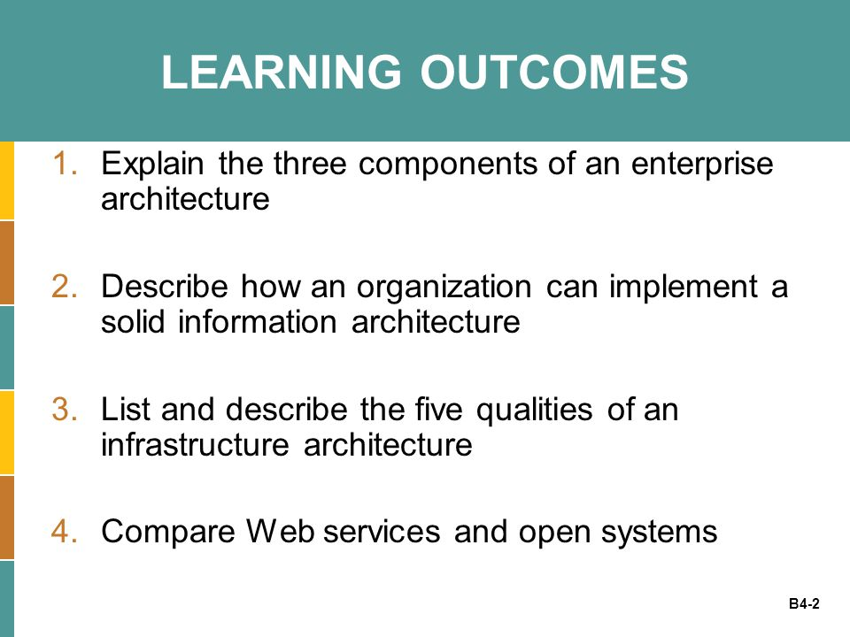 LEARNING OUTCOMES Explain the three components of an enterprise architecture.