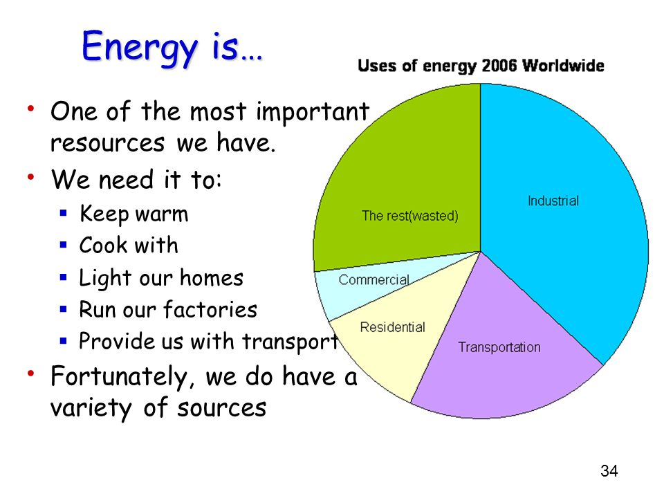 Energy is… One of the most important resources we have. We need it to: